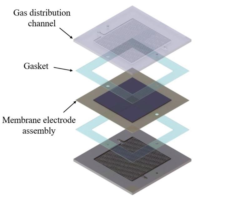 Elektrochemische membraantechnologieën voor gebruik in energiesystemen