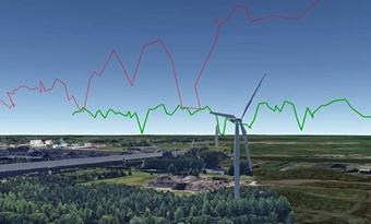 Slimme radar in Gentse haven laat optimaal gebruik windturbines toe