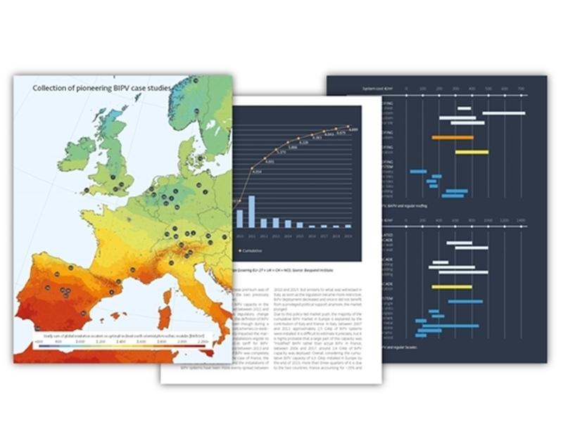Het BIPV Status Rapport 2020